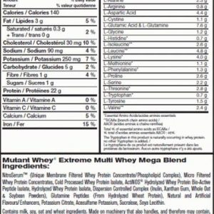 Mutant-Whey-facts